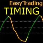 EasyTrading Timing