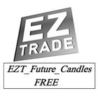 EZT Future Candles FREE