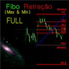 Fibo Retracao Maxima e Minima Full