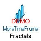 Fractals MoreTimeFrame DEMO