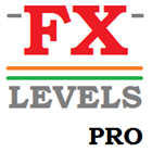 Fx Levels Pro for MT5