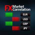 FX Market Correlation