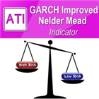 GARCH Improved Nelder Mead MT5