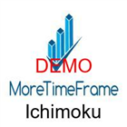 Ichimoku MoreTimeFrame DEMO