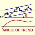 Linear Regression Angle