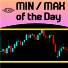 MIN MAX of the Day