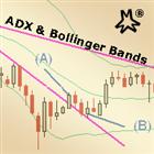 MMM Trader Pro ADX Bollinger MA
