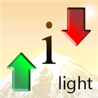 Orders Indicator Light MT5
