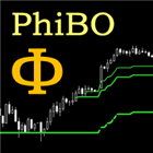 PHIBO Green Lines