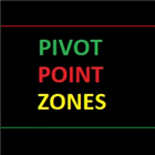 Pivot Point Zones