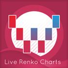 Quantum Live Renko Charts Indicator for MT5