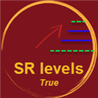 SR levels true