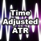 Time Adjusted ATR