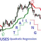 Trailing Uses Quadratic Regression