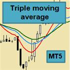 Triple Moving Average EA MT5