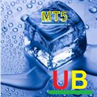Ultra Breakout MT5