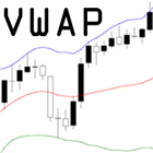VWAP with Standarddeviation
