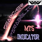 WY Parabolic Searcher I MT5