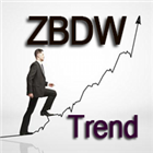 ZhiBiDW Trend MT5