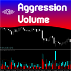 Aggression Volume