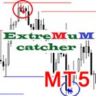 Extremum catcher MT5