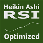 Heikin Ashi RSI