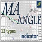 Moving Average Angle 13 types