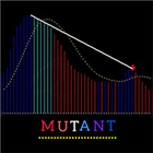 Mutant oscillator