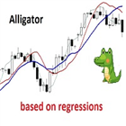Regressions Alligator