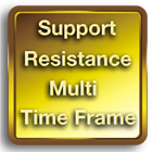 Support Resistance Multi Time Frame MT5