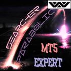 WY Parabolic Searcher E MT5