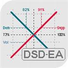 Demand And Supply Diagram MT5 EA