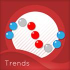 Quantum Trends Indicator for MT5
