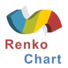 Renko Chart for MT5