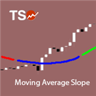TSO Moving Average Slope MT5