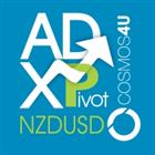 ADXPivot NZDUSD
