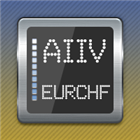 AIIV EURCHF Active Index Inflection Values EURCHF