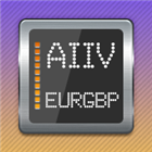 AIIV EURGBP Active Index Inflection Values EURGBP