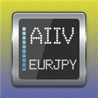 AIIV EURJPY Active Index Inflection Values EURJPY