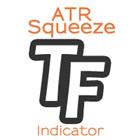 ATR Squeeze tfmt5