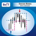 BeST Darvas Boxes MT5