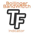 Bollinger BandWidth tfmt5