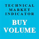 Buy Volume