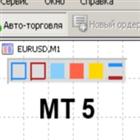 Color Levels Indicator MT5