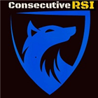 ConsecutiveRSI
