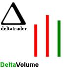 DeltaID5 R002 DeltaVolume