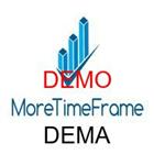 DEMA MoreTimeFrame DEMO