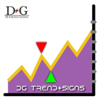 DG TrendSigns