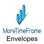 Envelopes MoreTimeFrame