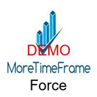 Force MoreTimeFrame DEMO